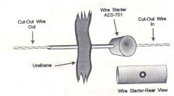 AES Industries 751 W/S Wire Starters